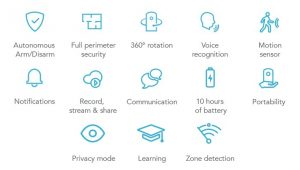 angee-home-security-system