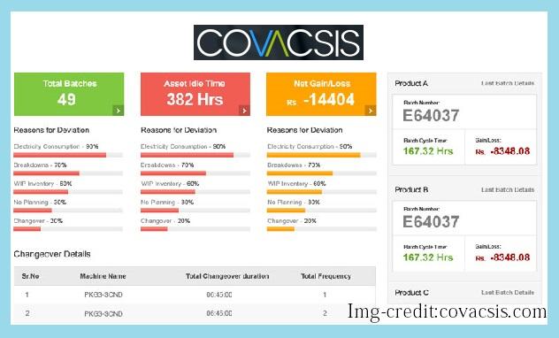 best-iot-companies-covacsis