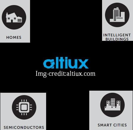 iot-startup-india-altiux