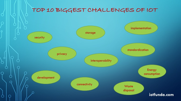 top 10 iot challenges
