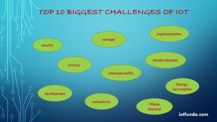 top 10 iot challenges